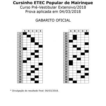GABARITO OFICIAL – Processo Seletivo do  Cursinho ETEC Popular de Mairinque Curso Pré-Vestibular Extensivo/2018 Prova aplicada em 04/03/2018
